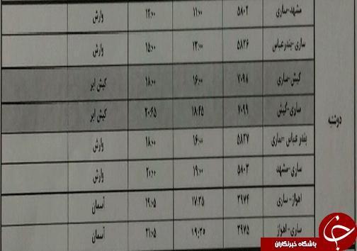پرواز های دوشنبه 30 دی ماه فرودگاه های مازندران