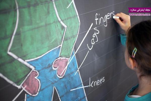 سن مناسب آغاز آموزش به بچه ها (زبان، ریاضی، موسیقی و ورزش)
